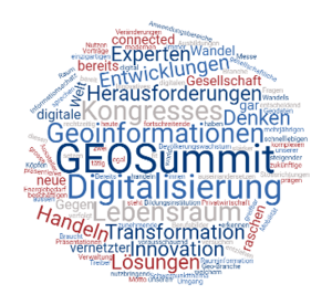 Moderation GEOSummit 2018